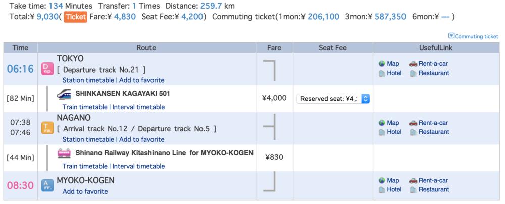 Tokyo to Myoko train