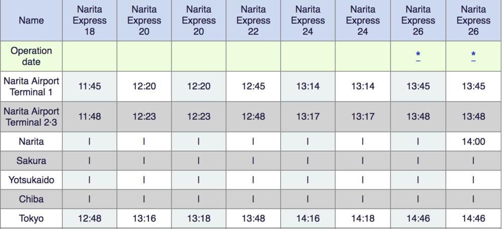 NArita Express Timetable