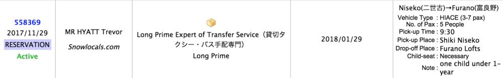 transfer to furano