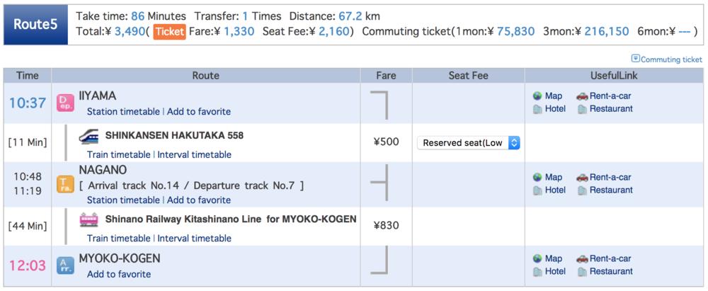 Train to myoko