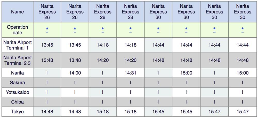 Narita+Express+Timetable.png
