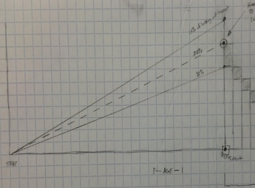 graph_sketch-2.png