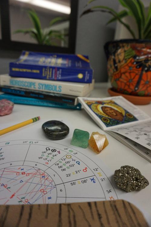 Astrology Solar Return Chart Pinkiethebear Intuitive Astrology