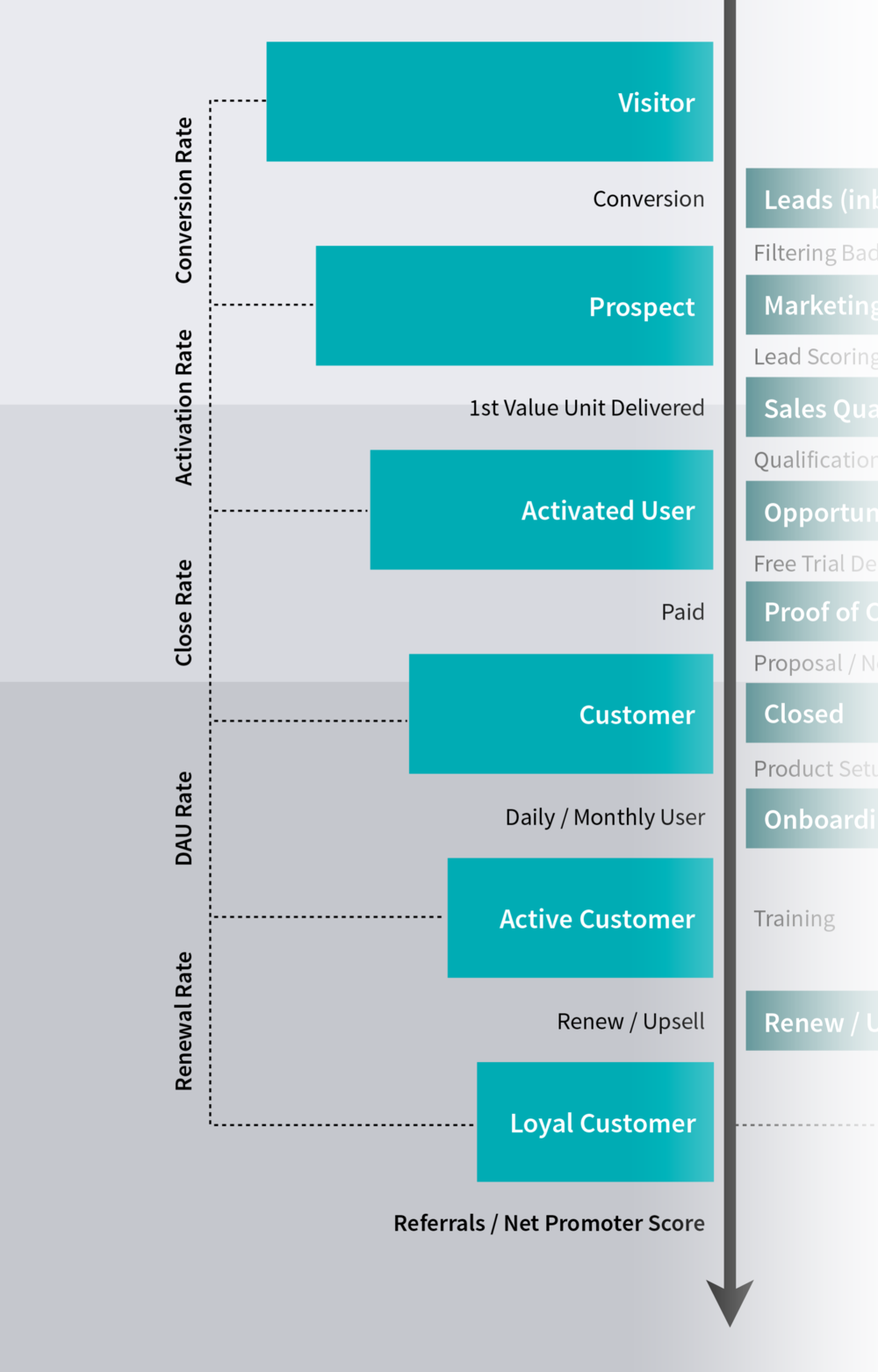 customer-lifecyle-e-sales-funnel-2.png