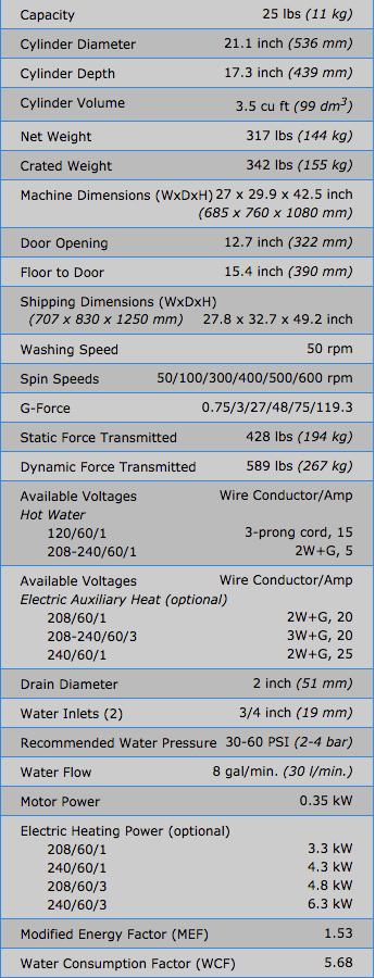 em025-opl-productspecs