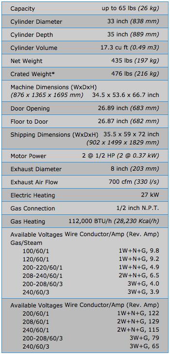 cg55-65-opl-productspecs