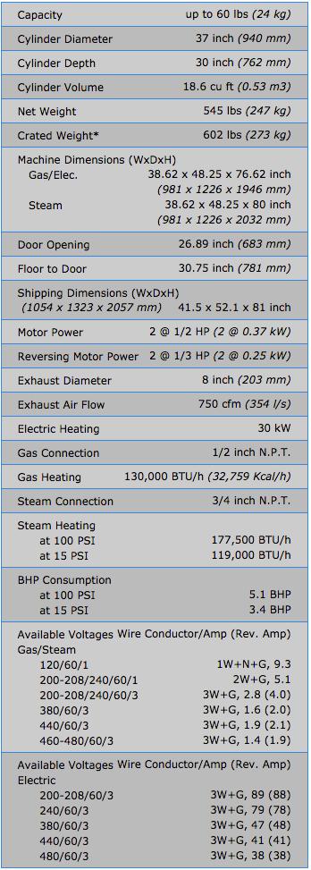 cg5060-opl-productspecs
