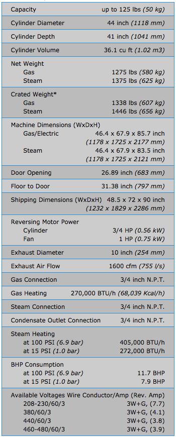 cg115-25-opl-productspecs
