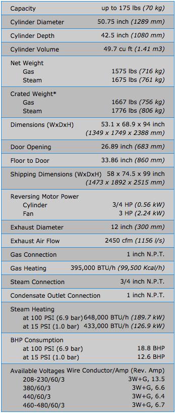 cg165-75-opl-productspecs