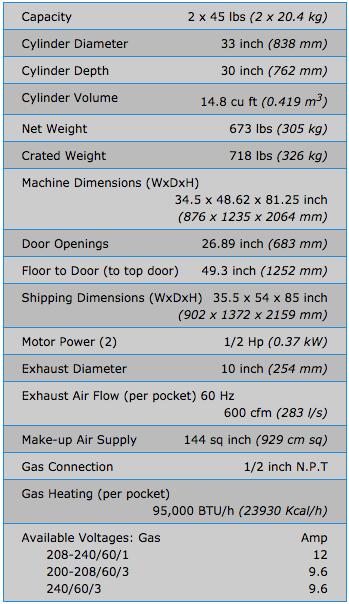 superstack90-opl-productspecs
