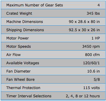 c4mu-productspecs-geardryer