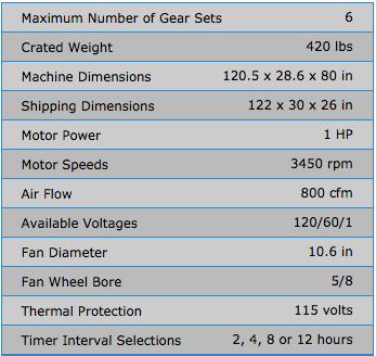 c6mu-productspecs-geardryer
