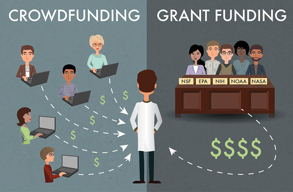 Crowdfunding vs. Grant Funding