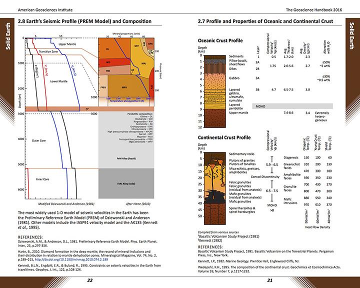 Cantner_GeoHandbook_spread2.jpg