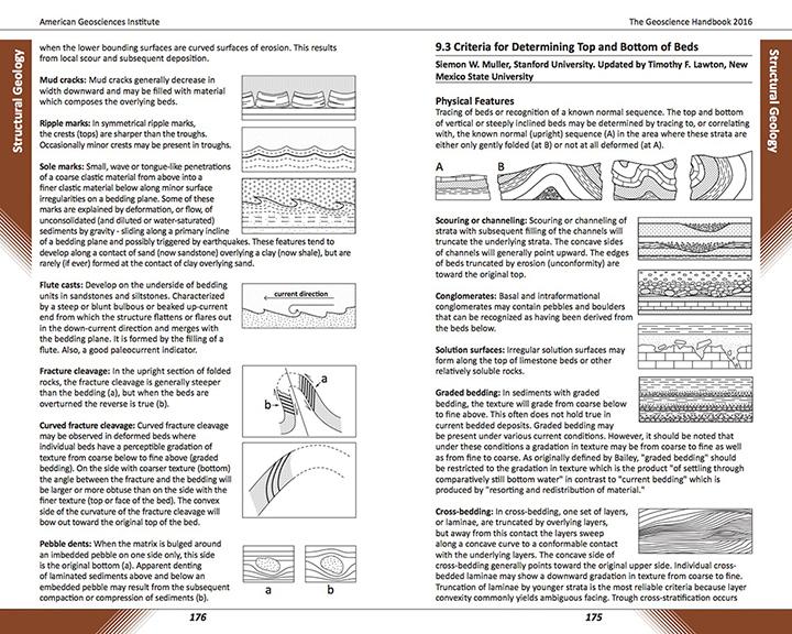 Cantner_GeoHandbook_spread5.jpg