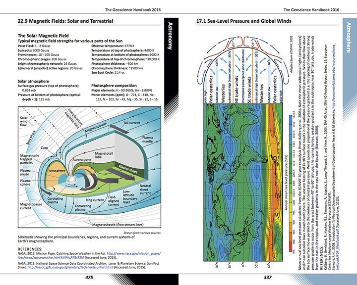 Cantner_GeoHandbook_spread12.jpg