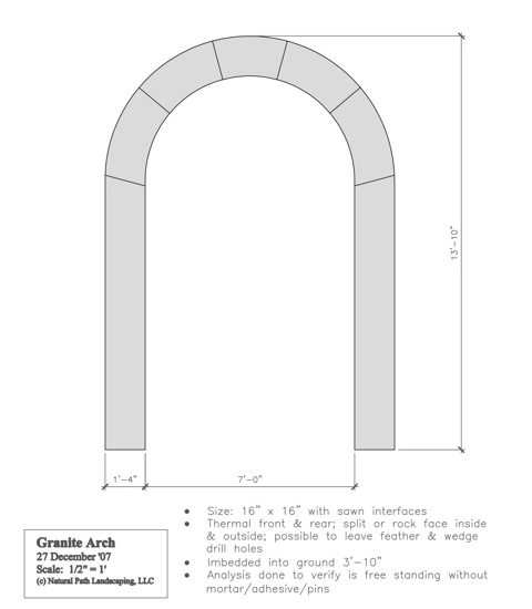 Arch1(480x621).jpg