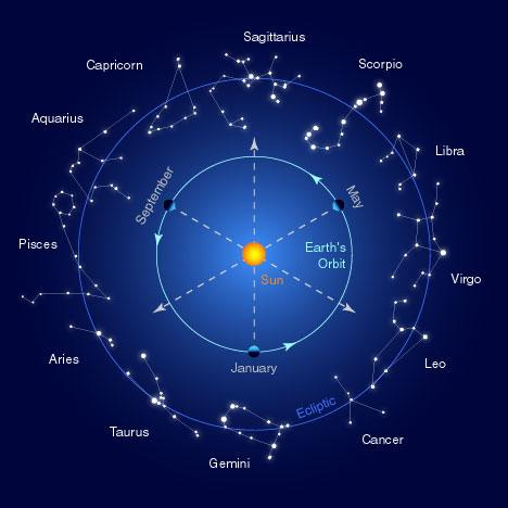 constellations-zodiac.jpg