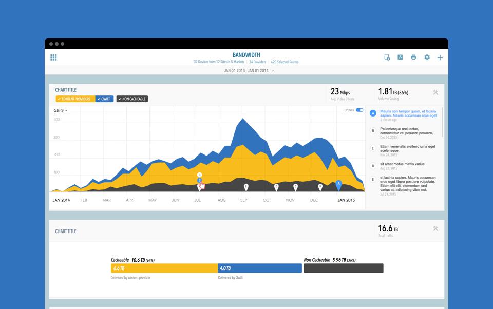 New Platform / Markers / 2015