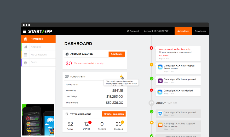 Dashboard includes an activity list