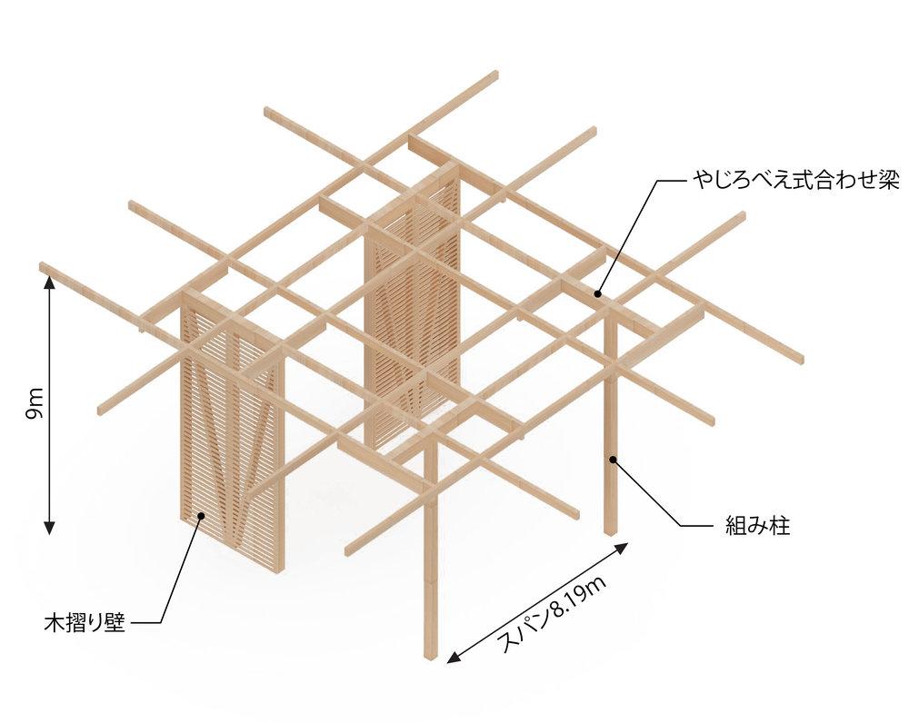4-2_structure-2.jpg