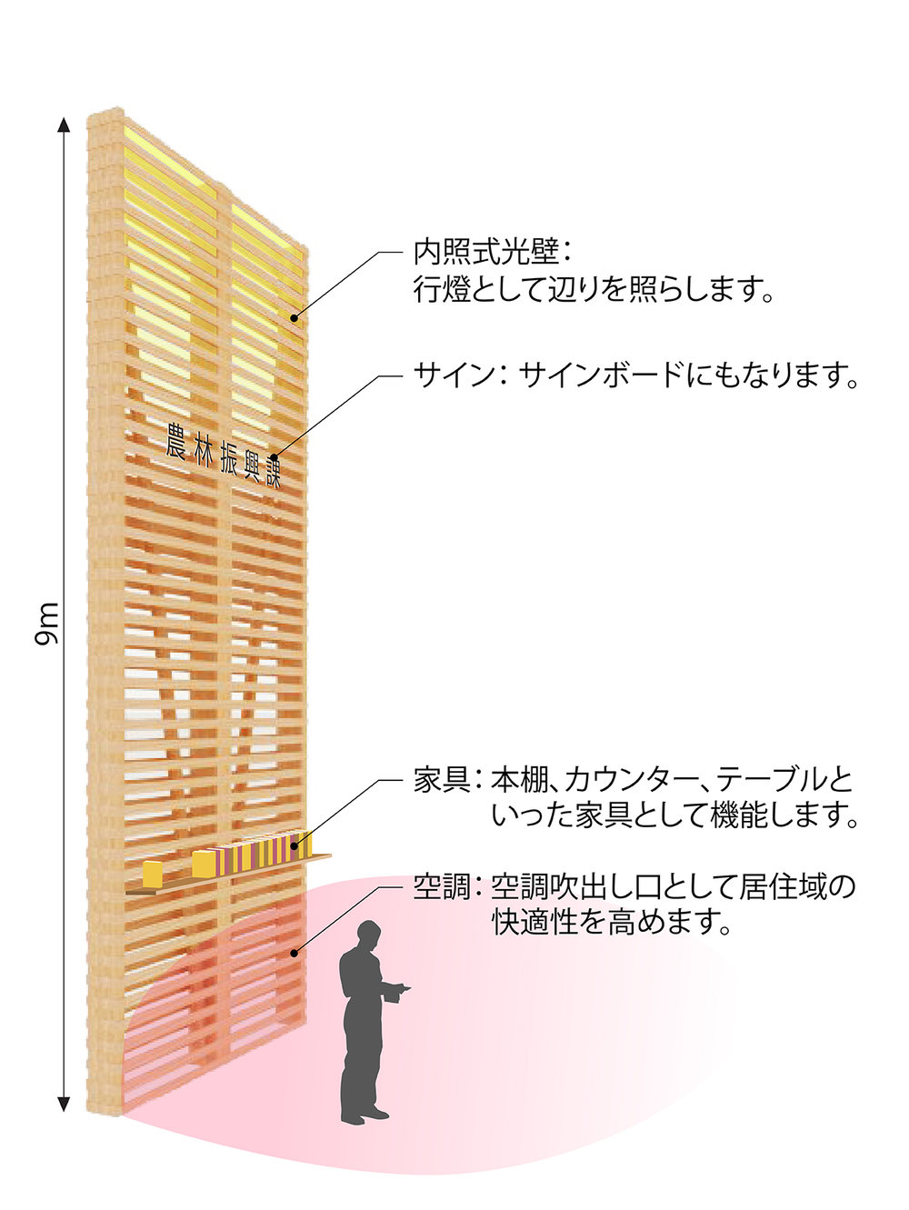 4-7_wall.jpg