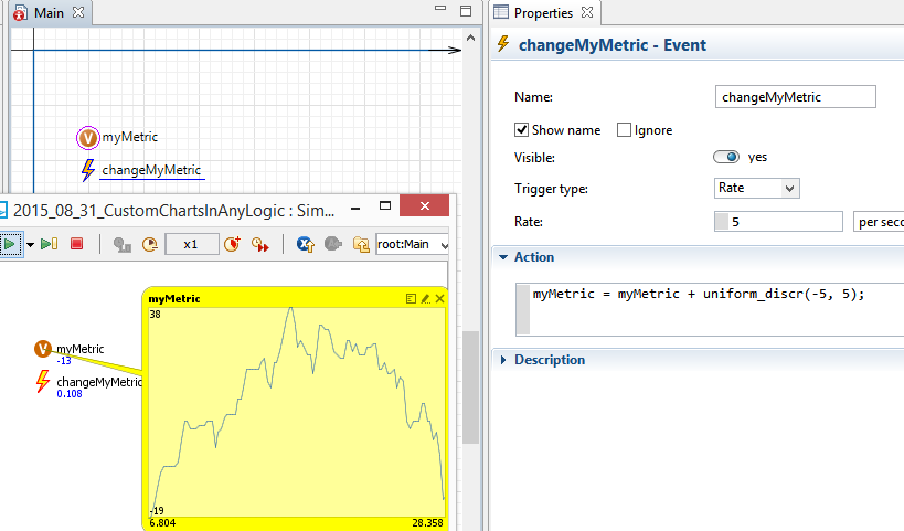 "The event ""changeMyMetric"" changes the variable ""myMetric"" randomly."