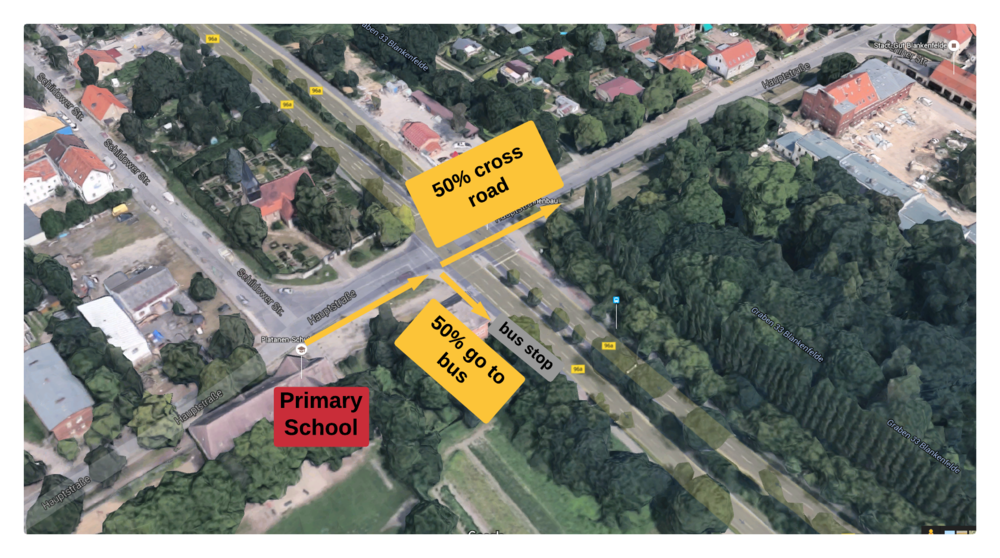 Figure 1: half of the school children cross the road, the rest waits for a bus pickup.