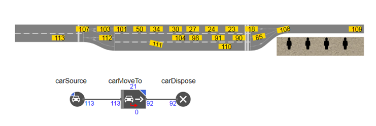 "Figure 2: Irrational situation while exiting ""road1"""