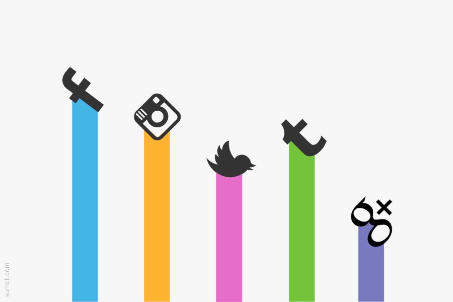 Social Media Art Audience Survey
