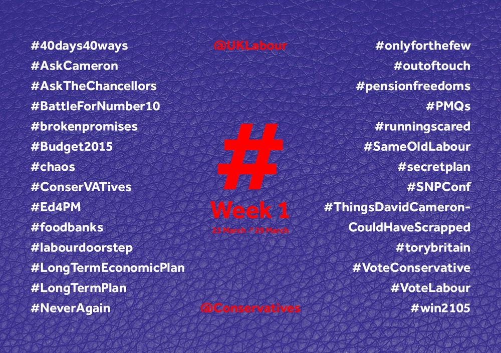 Week 1 Hashtag.jpg