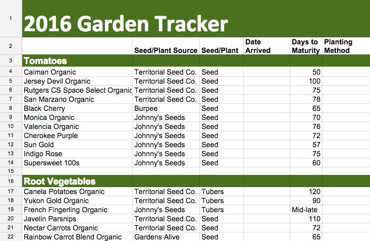 photograph regarding Garden Planning Worksheet named Backyard garden Tracker Spreadsheet The Wine Box Gardener