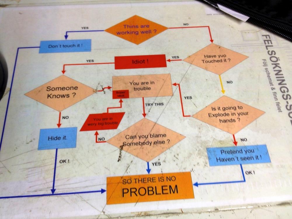thereisnoproblem