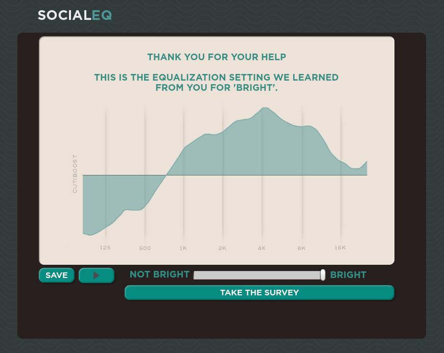 SocialEQ results screen