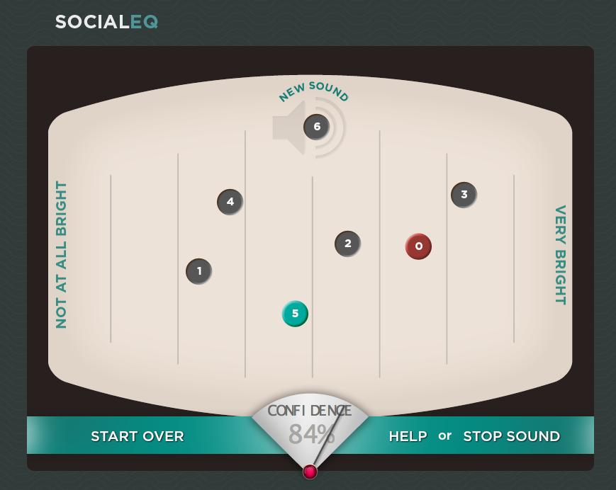SocialEQ ratings screen