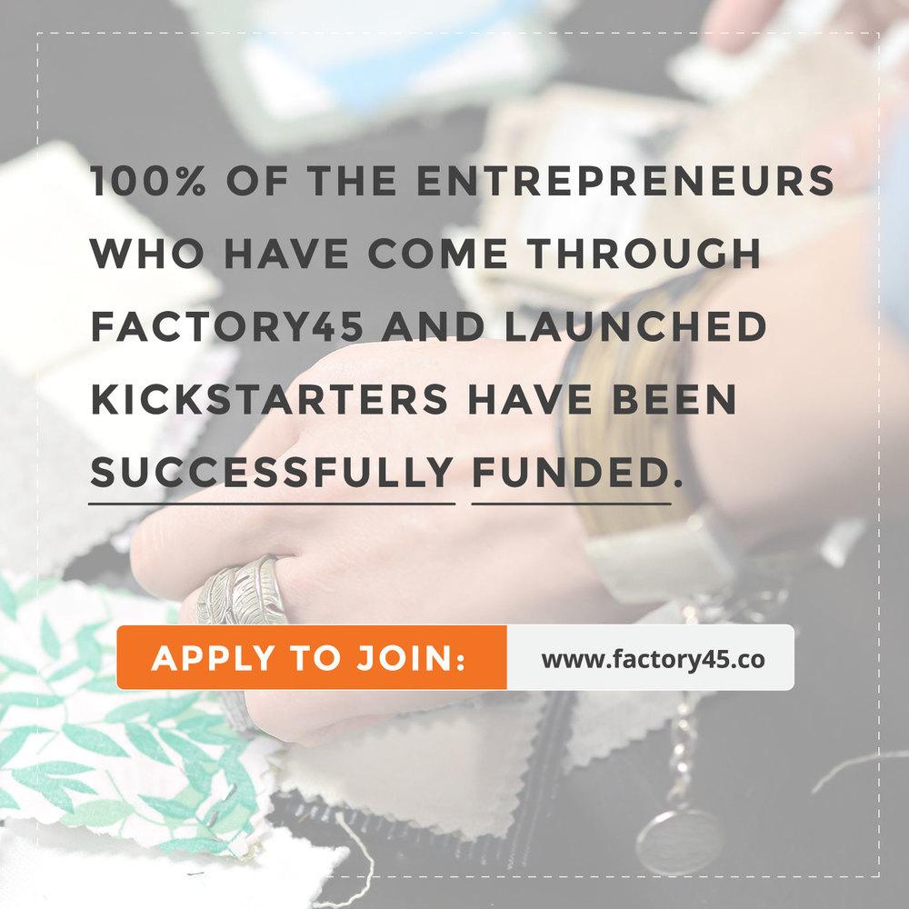 Factory45-Kickstarter