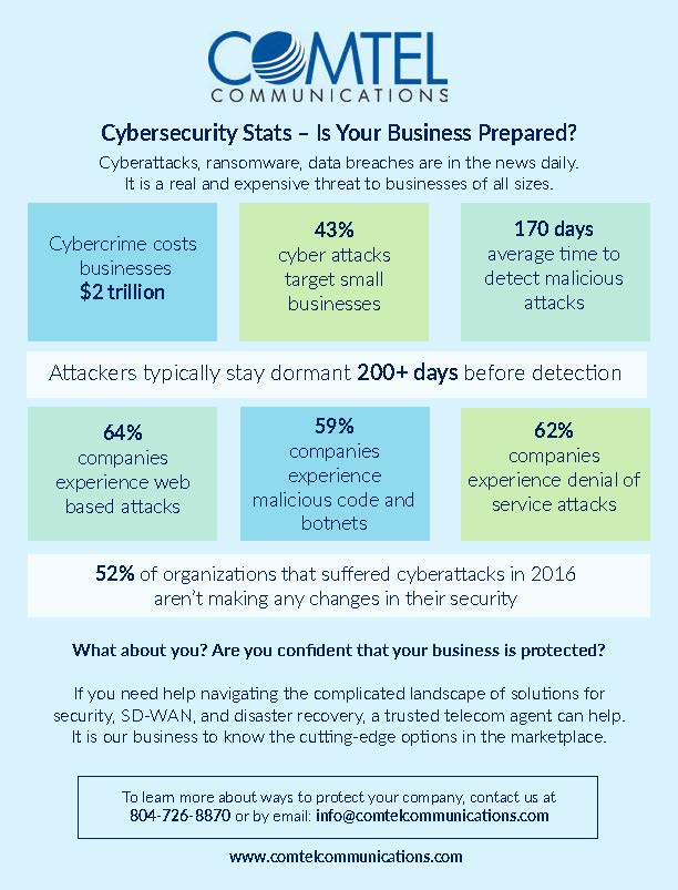 security infographic .jpg