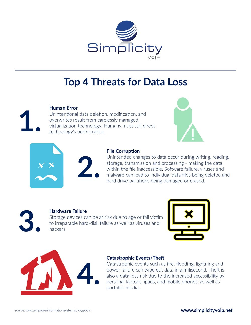 4 ways data loss happens.jpg