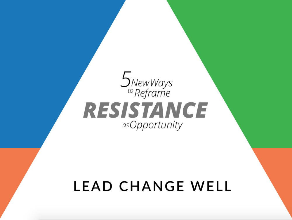 "Images from the lead magnet, a free eBook called, ""5 New Ways to Reframe Resistance as Opportunity"""