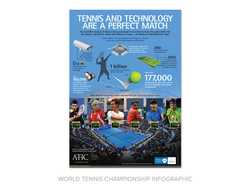 tennis-infographic.jpg