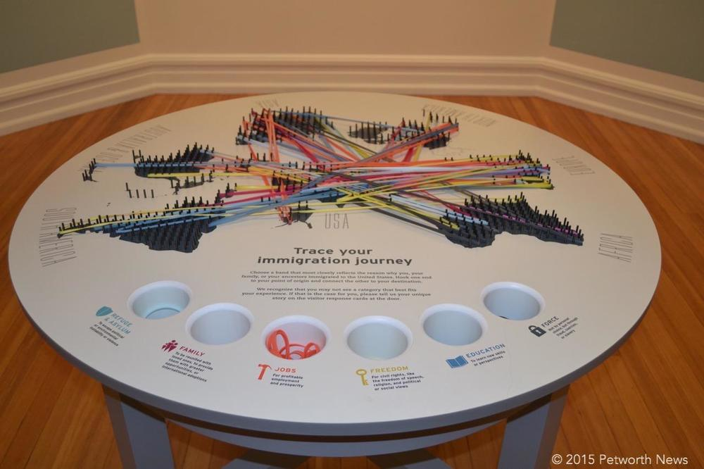 The table that traces where immigrants came from and why
