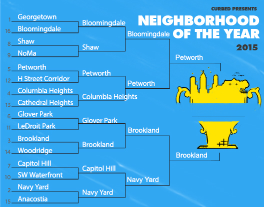 Let's put Petworth in the final spot!