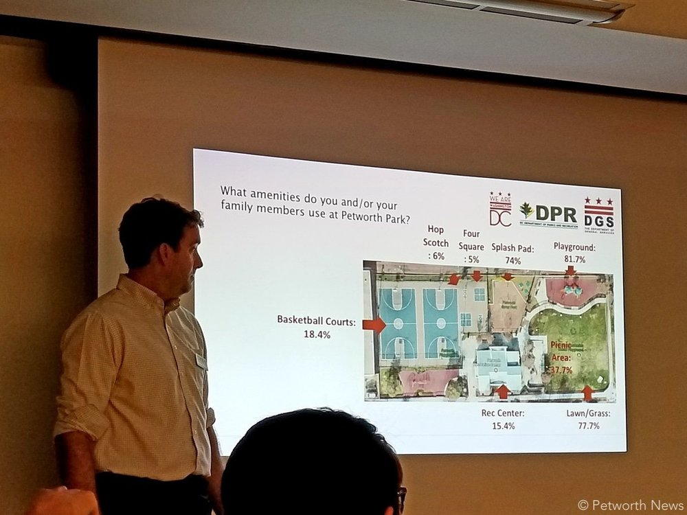 DPR project manager  Peter Nohrden  presents the results of the Petworth Park renovation survey at a community meeting on May 7, 2018.