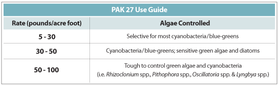 Rates (pounds/acre foot) and algae controlled, for PAK 27 Algaecide.