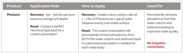 Application rates, how to apply, and targeted nutrients, for Phoslock Phosphorus Locking Technology.