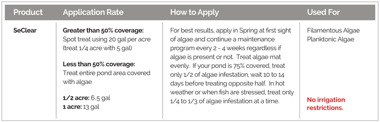 Application rates, how to apply, and targeted algae, for SeClear Algaecide and Water Quality Enhancer.