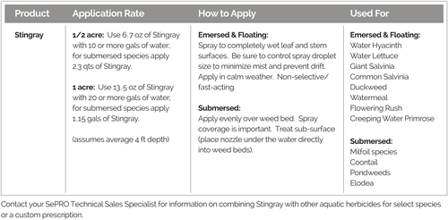 Stingray Herbicide application rates, how to apply and targeted weeds.