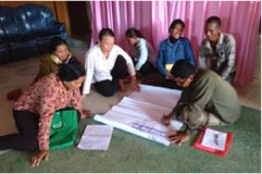 Trainees, working in small groups, prepare a presentation on the benefits of victory gardens.