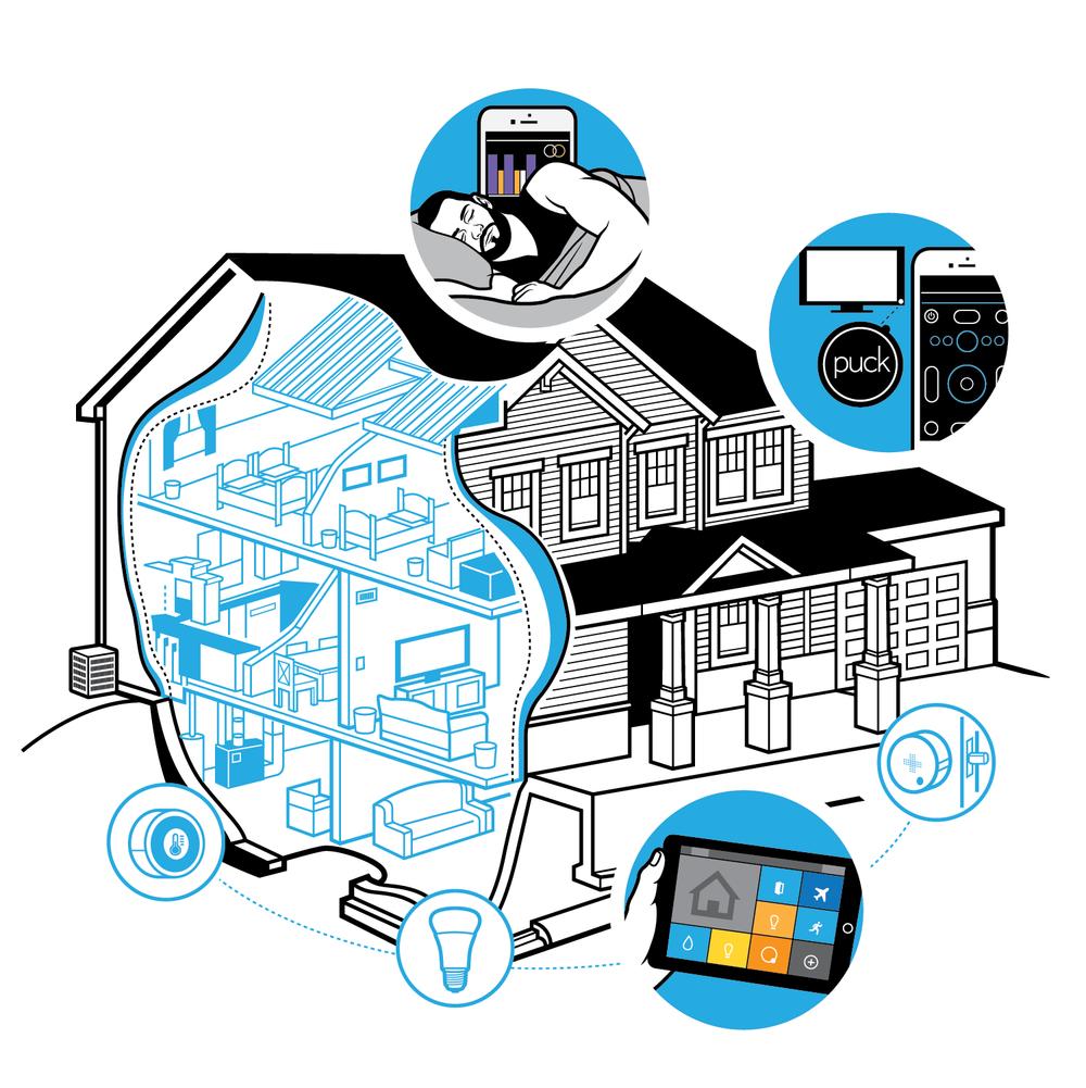 SLM_Smart_Home_2_TMD-01.png