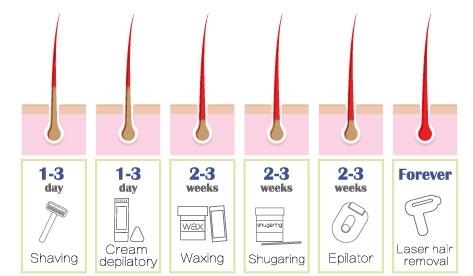 Hair-Removal-Methods.jpg